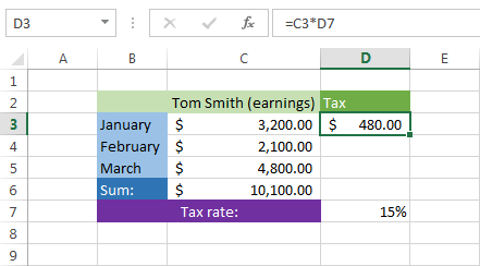 relative absolute and mixed cell references excel officetuts net