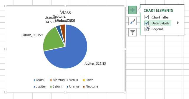 Pie Chart Excel Officetuts