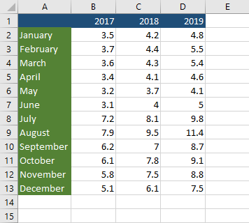 Year over year growth in Excel