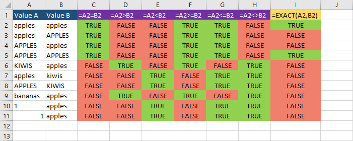 how to make a number equal text in excel